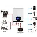 Inverter-MPPT kontroller -akulaadija 12V/230V -1kW